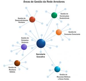 Imagem Animação Rede